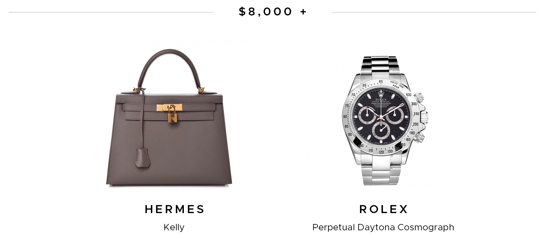 $8,000+ Hermes Kelly and Rolex Perpetual Daytona Cosmograph