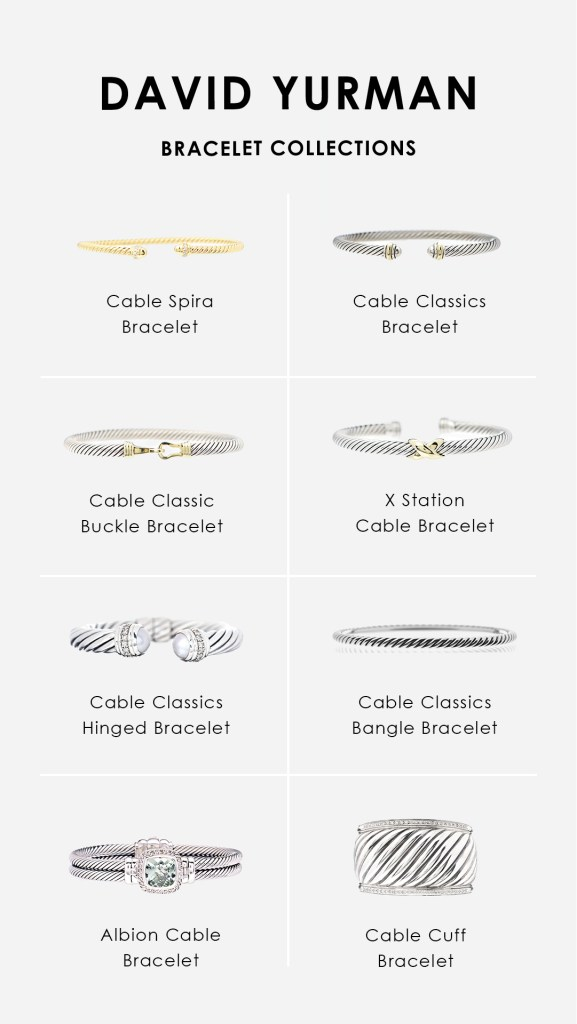 Design Graphic of Popular David Yurman Cable Bracelet Collections FASHIONPHILE