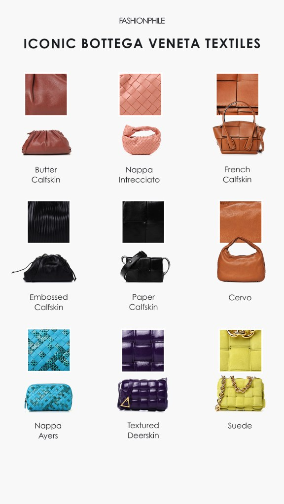 A list of the most popular Bottega Veneta textiles design graphic FASHIONPHILE