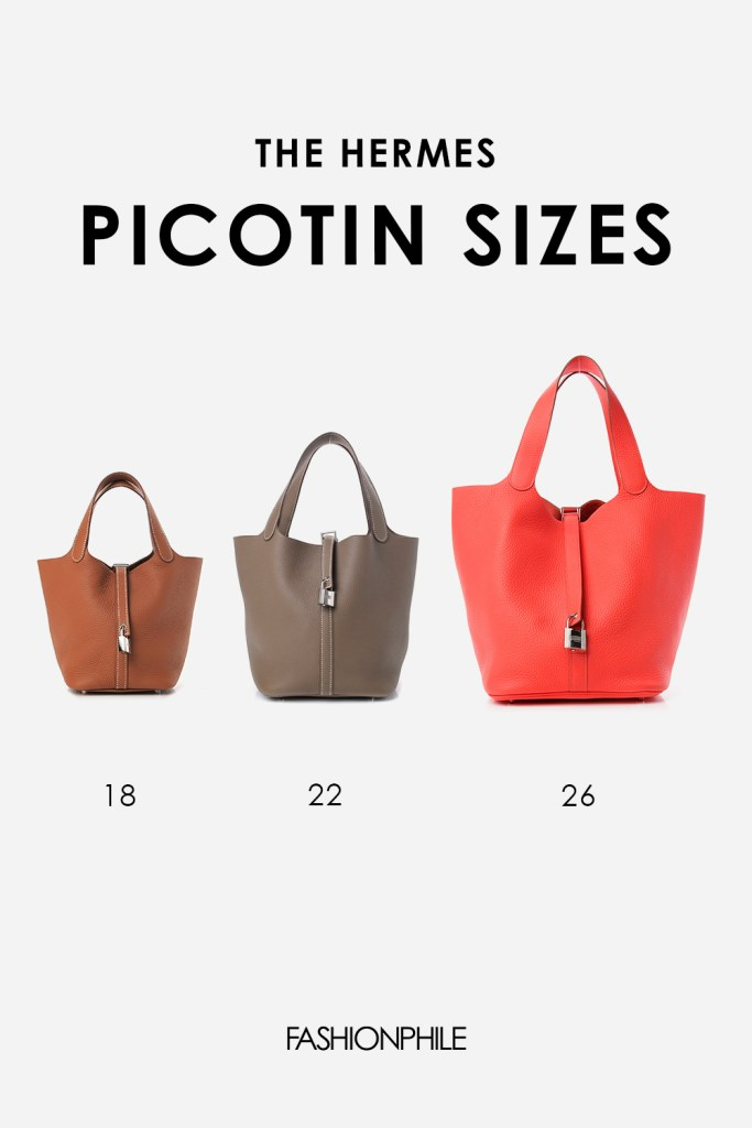 Design graphic of Hermes Picotin Sizes at FASHIONPHILE