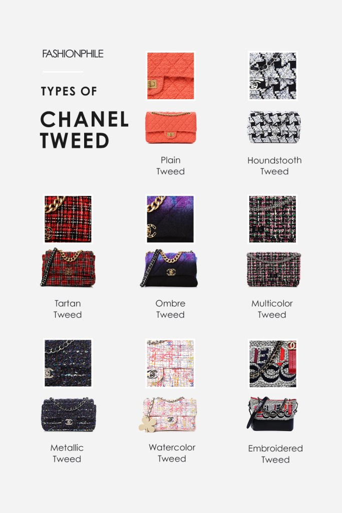 Design graphic of different types of Chanel Tweed FASHIONPHILE